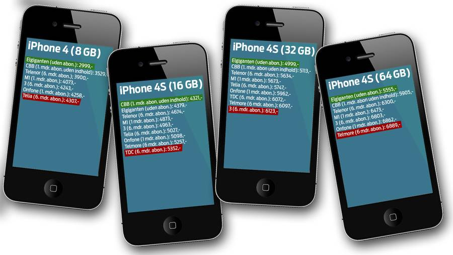 iphone 4s elgiganten sort