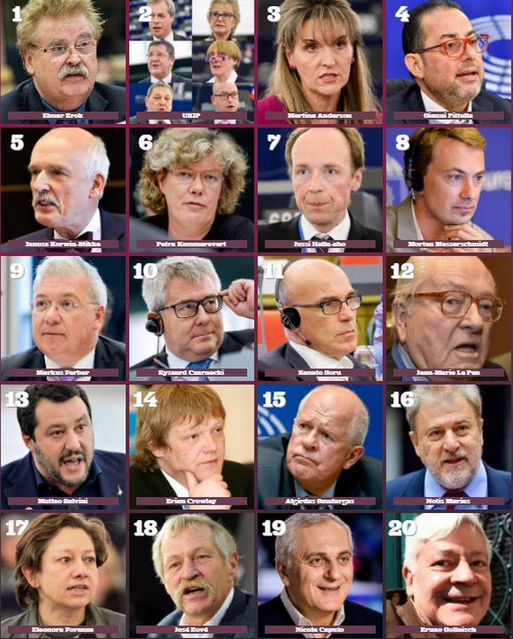 Kilde: Politico The 20 MEPs who matter, for the wrong reasons