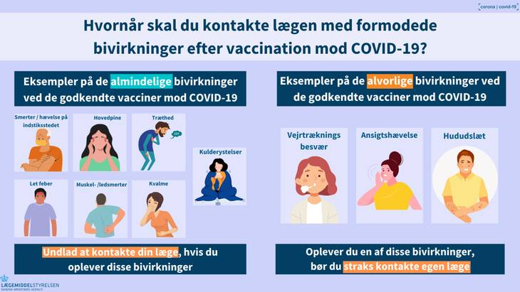 Lægemiddelstyrelsen har udgivet denne infografik i et forsøg på at overskueliggøre, hvornår man skal reagere på vaccine-bivirkninger.