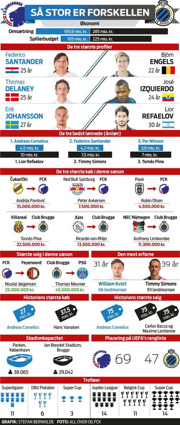 FCK-Brugge_WEB.png